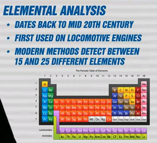 EA and Periodic Table